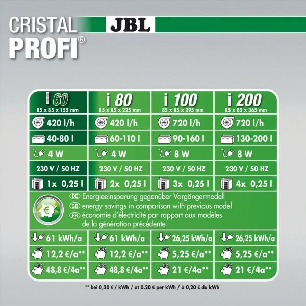 Cristal Profi i60 Greenline der effiziente Innenfilter für Aquarien bis 60 Liter mit regelbaren Durchfluss von JBL direkt bei Wiebies Aquawelt